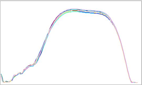 ATSP基準波形