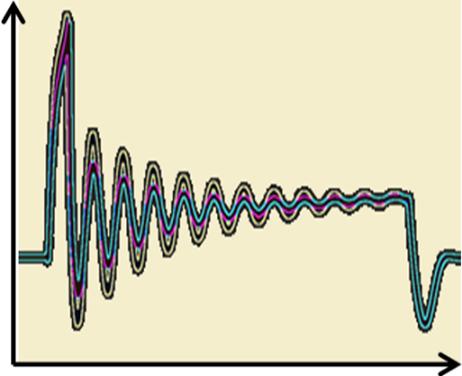 モータ電流波形