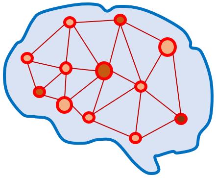 人工知能模式図